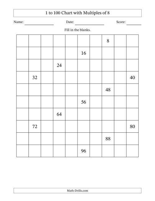 The Hundred Chart with Multiples of 8 Math Worksheet