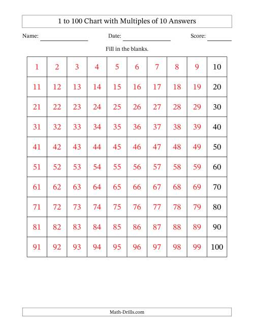 The Hundred Chart with Multiples of 10 Math Worksheet Page 2