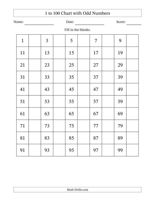 The Hundred Chart with Odd Numbers Only Math Worksheet