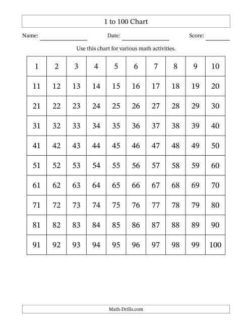 The Completed Hundred Chart Math Worksheet