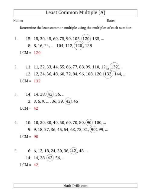 The Least Common Multiple from Multiples of Numbers to 15 (LCM Not Numbers) (A) Math Worksheet Page 2