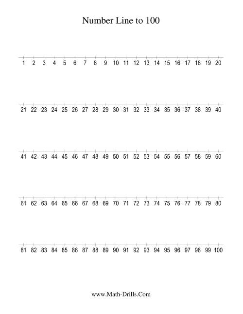 The Number Line to 100 Counting by 1 (1) Math Worksheet
