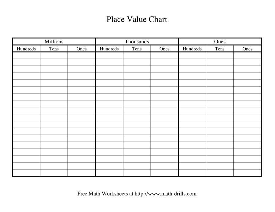The Place Value Chart Number Sense Worksheet