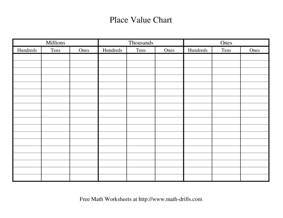 The Place Value Chart Number Sense Worksheet
