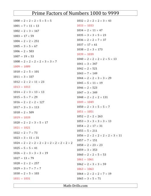 The Prime Factors of Numbers from 1000 to 9999 Math Worksheet