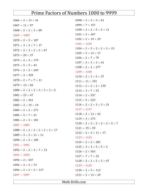 The Prime Factors of Numbers from 1000 to 9999 Math Worksheet Page 2