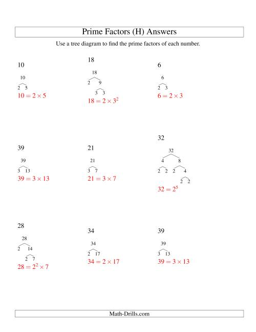 The Prime Factor Trees (Range 4 to 48) (H) Math Worksheet Page 2