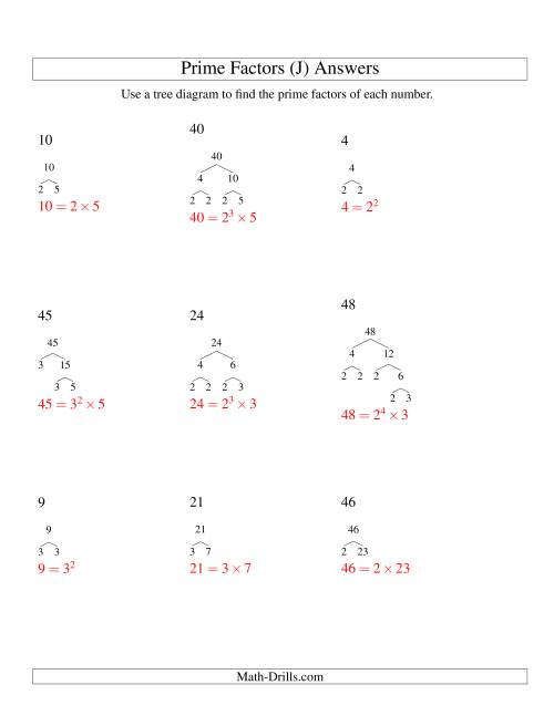 The Prime Factor Trees (Range 4 to 48) (J) Math Worksheet Page 2