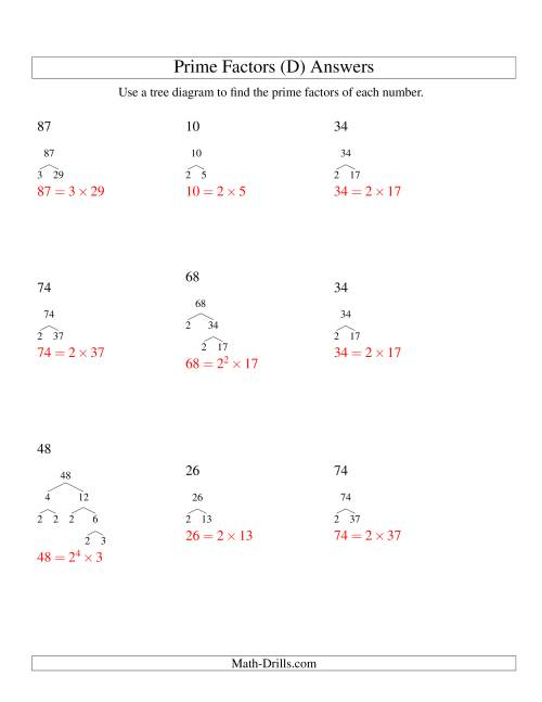 The Prime Factor Trees (Range 4 to 96) (D) Math Worksheet Page 2