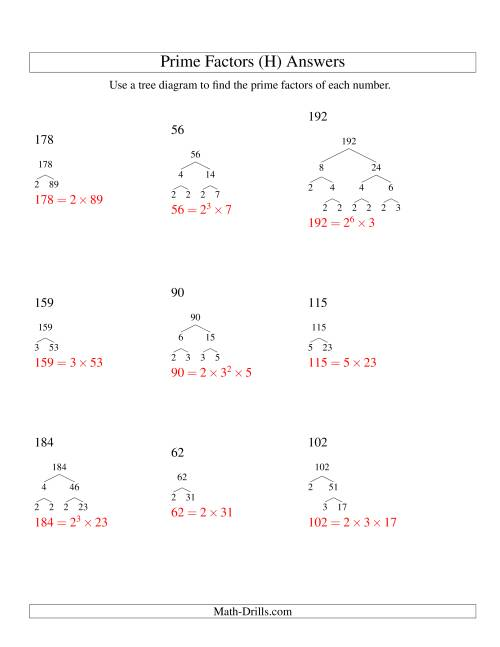 The Prime Factor Trees (Range 48 to 192) (H) Math Worksheet Page 2