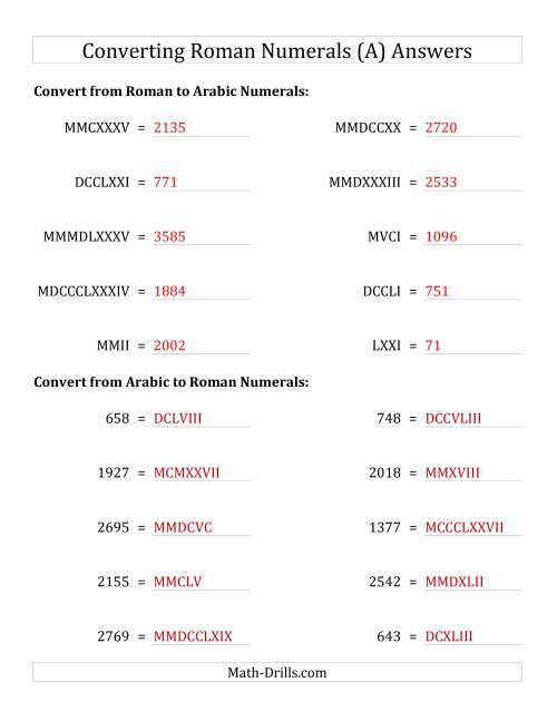The Converting Compact Roman Numerals up to MMMIM to Standard Numbers (A) Math Worksheet Page 2