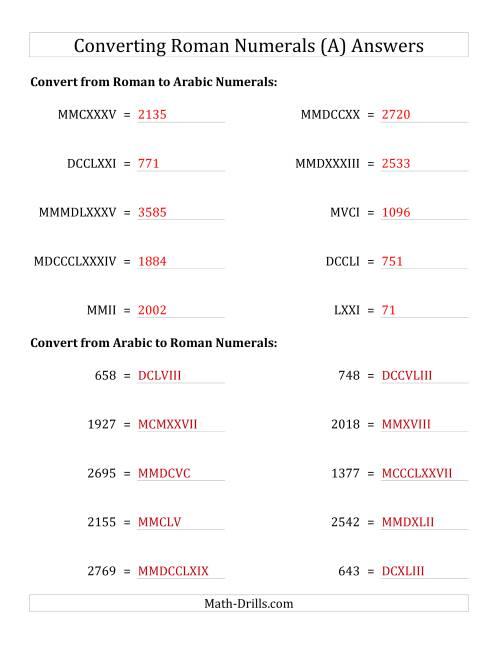 Dividing Roman Numerals up to MMMCMXCIX (A)