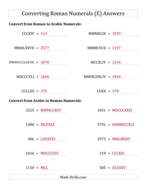 The Converting Compact Roman Numerals up to MMMIM to Standard Numbers (E) Math Worksheet Page 2