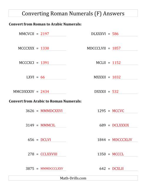 The Converting Compact Roman Numerals up to MMMIM to Standard Numbers (F) Math Worksheet Page 2