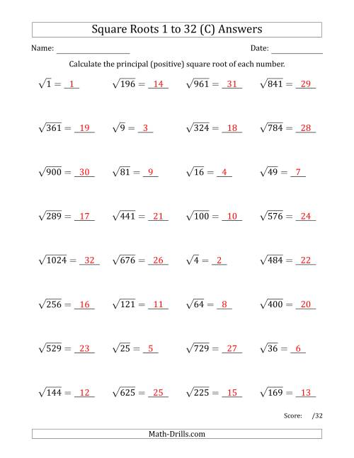 The Principal Square Roots 1 to 32 (C) Math Worksheet Page 2