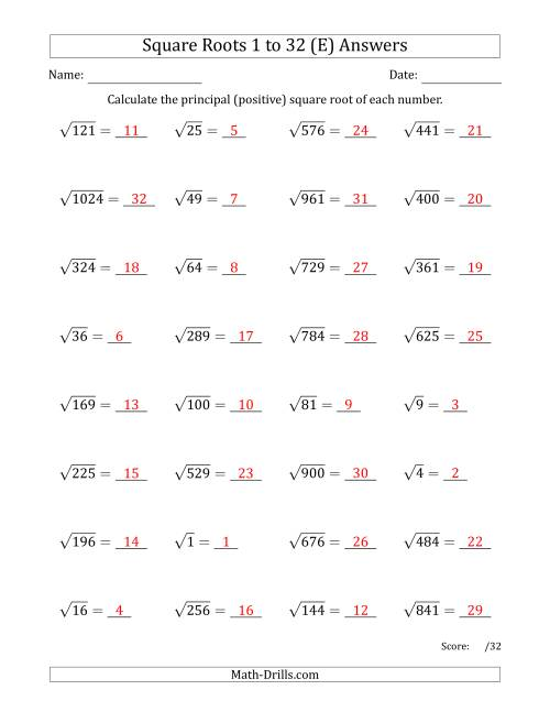 The Principal Square Roots 1 to 32 (E) Math Worksheet Page 2