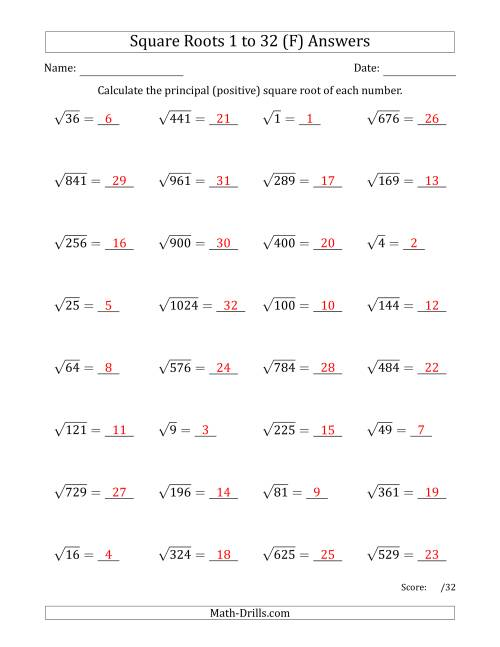The Principal Square Roots 1 to 32 (F) Math Worksheet Page 2