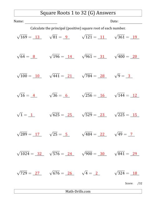 The Principal Square Roots 1 to 32 (G) Math Worksheet Page 2