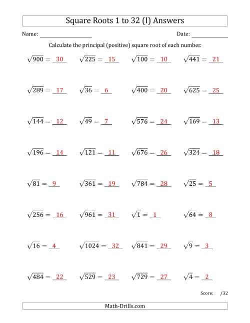 The Principal Square Roots 1 to 32 (I) Math Worksheet Page 2