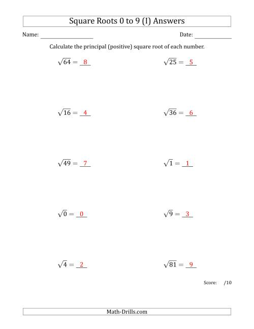 The Principal Square Roots 0 to 9 (I) Math Worksheet Page 2