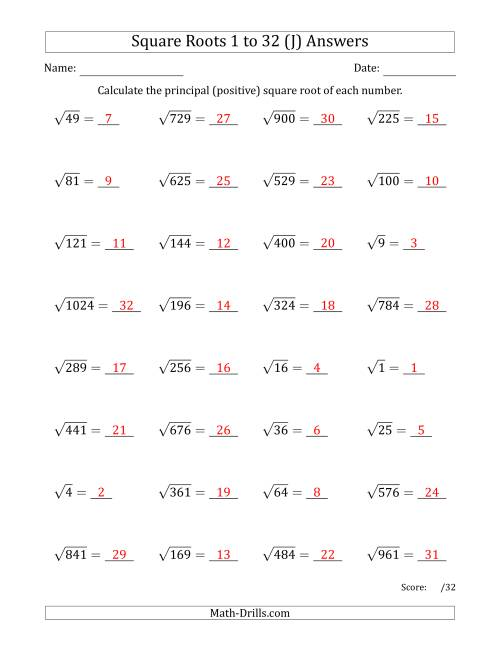 The Principal Square Roots 1 to 32 (J) Math Worksheet Page 2