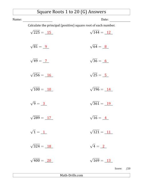 The Principal Square Roots 1 to 20 (G) Math Worksheet Page 2