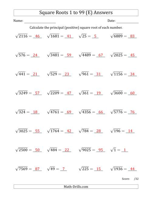 The Principal Square Roots 1 to 99 (E) Math Worksheet Page 2