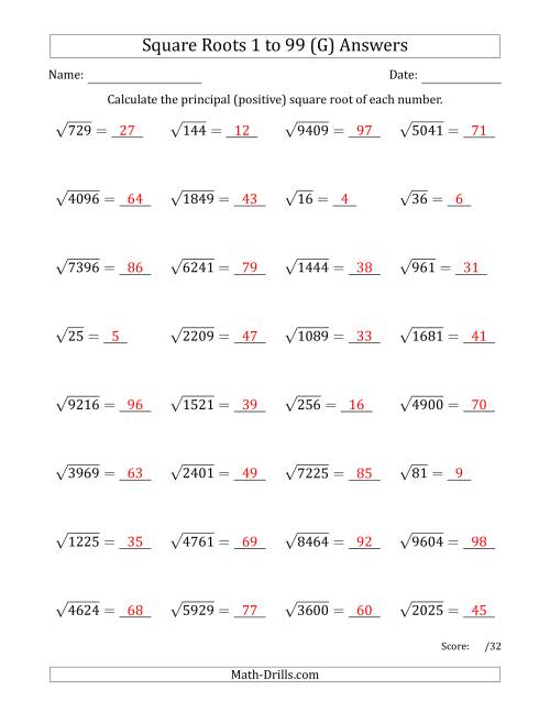 The Principal Square Roots 1 to 99 (G) Math Worksheet Page 2