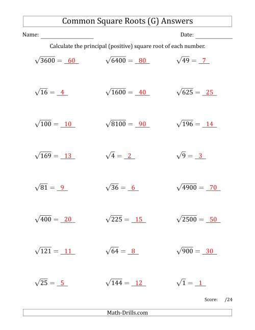 The Principal Square Roots (Common) (G) Math Worksheet Page 2
