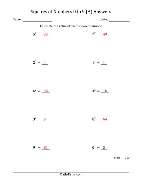 The Squares of Numbers from 0 to 9 (A) Math Worksheet Page 2