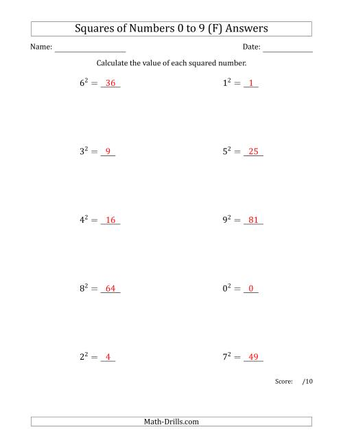 The Squares of Numbers from 0 to 9 (F) Math Worksheet Page 2