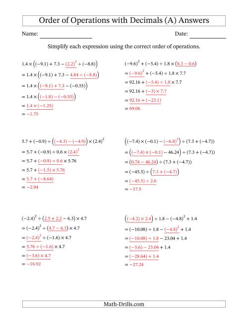 The Order of Operations with Negative and Positive Decimals (Five Steps) (A) Math Worksheet Page 2