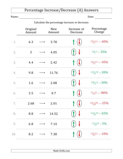 The Percent Increase or Decrease of Decimal Numbers with Multiples of 5% (A) Math Worksheet Page 2