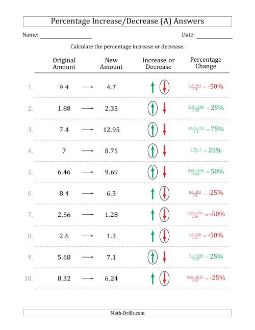 The Percent Increase or Decrease of Decimal Numbers with Multiples of 25% (A) Math Worksheet Page 2