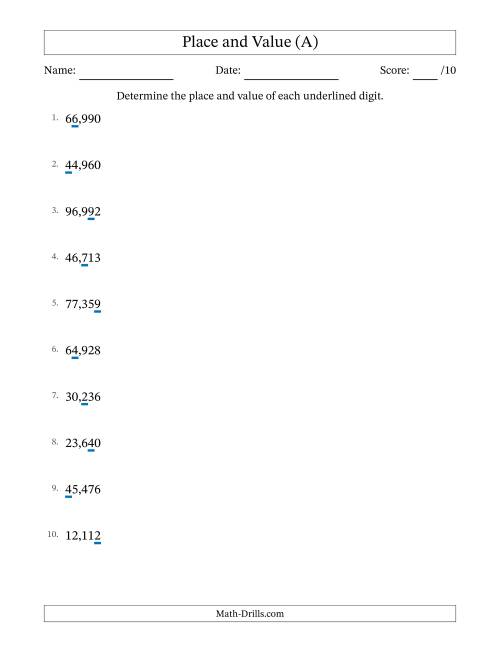 The Whole Number Place Value to Ten Thousands (Comma Separator) (A) Math Worksheet