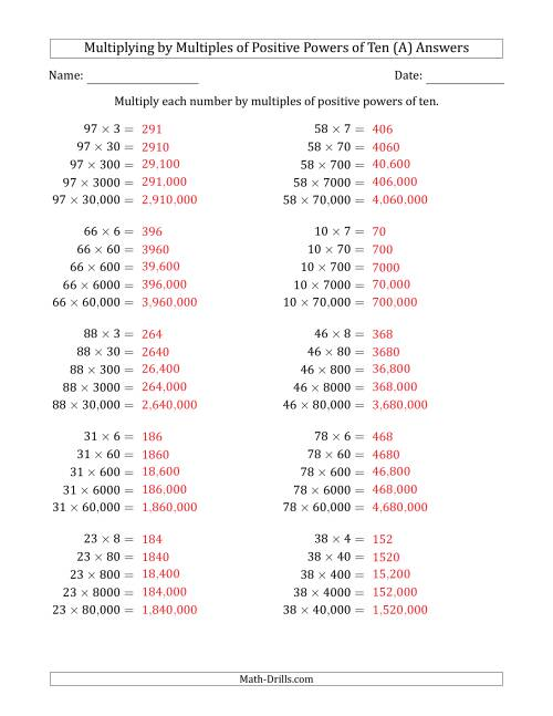 The Learning to Multiply Numbers (Range 10 to 99) by Multiples of Positive Powers of Ten in Standard Form (A) Math Worksheet Page 2