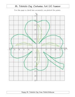 St. Patrick's Day Cartesian Art Shamrock