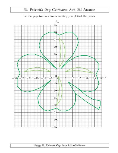 Worksheets Coordinate Plane Math Worksheets st patricks day cartesian art shamrock more information
