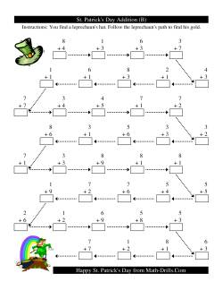 St. Patrick's Day Follow the Leprechaun One-Digit Addition (B)