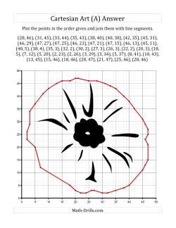 Remembrance Day Poppy Cartesian Art (A)