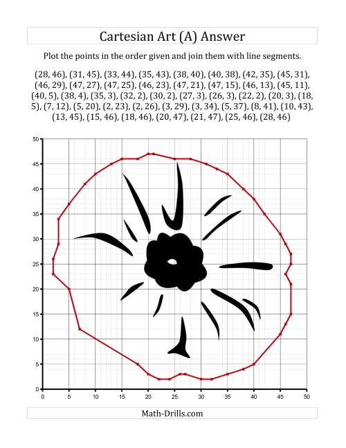 The Remembrance Day Poppy Cartesian Art (A) Special Holiday Math Worksheet