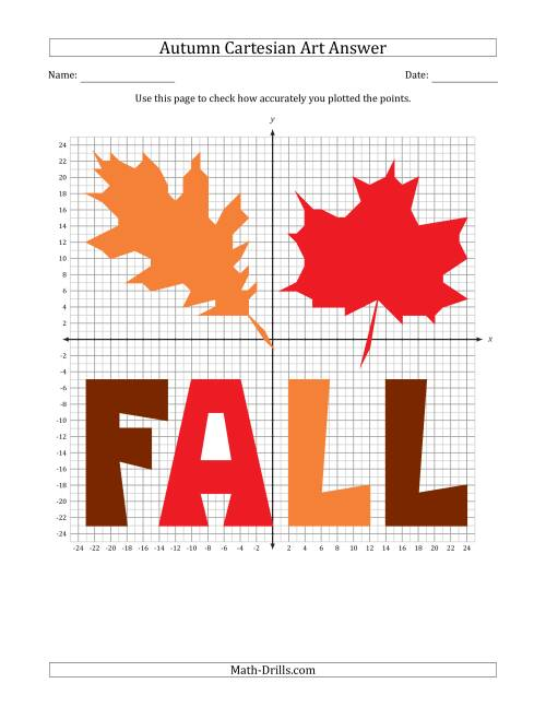 The Autumn Cartesian Art Fall Leaf Design (Four Quadrants) Math Worksheet