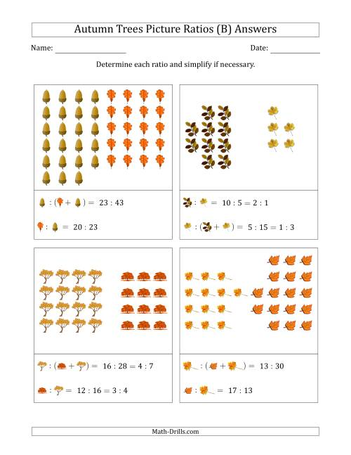 The Autumn Trees Picture Ratios (Grouped) (B) Math Worksheet Page 2