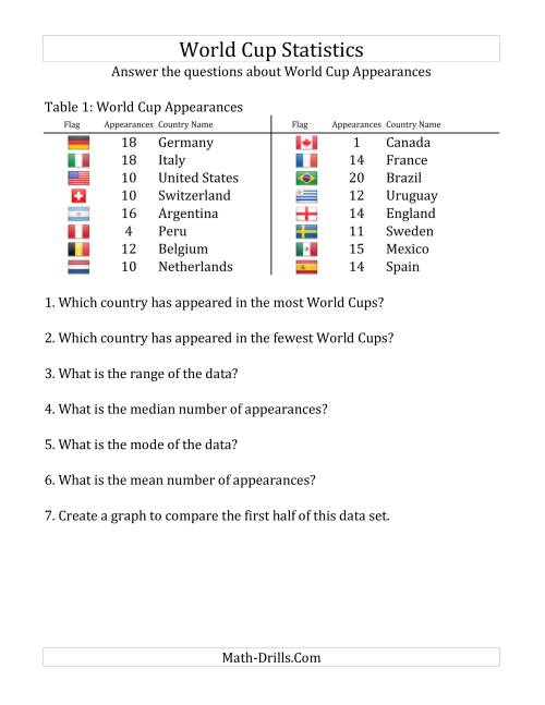 The World Cup Math -- Statistics Math Worksheet