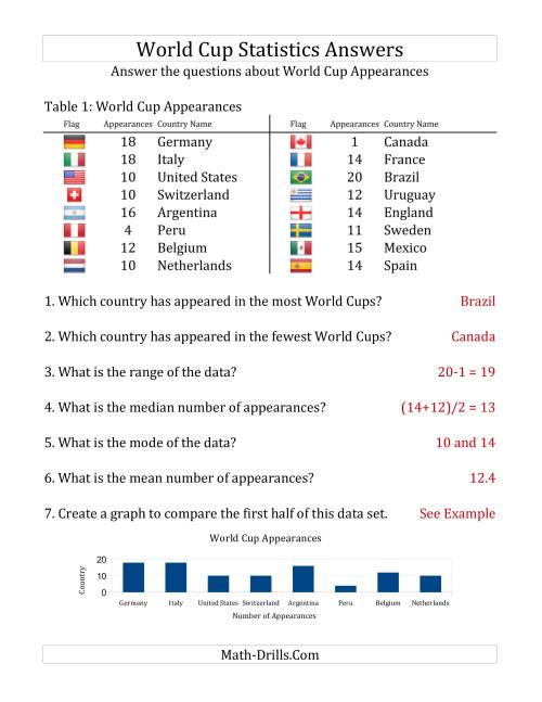 The World Cup Math -- Statistics Math Worksheet Page 2