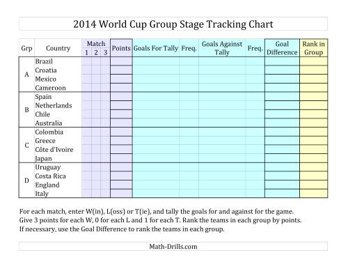 The World Cup Math -- Group Stage Tracking Chart 2014 Math Worksheet