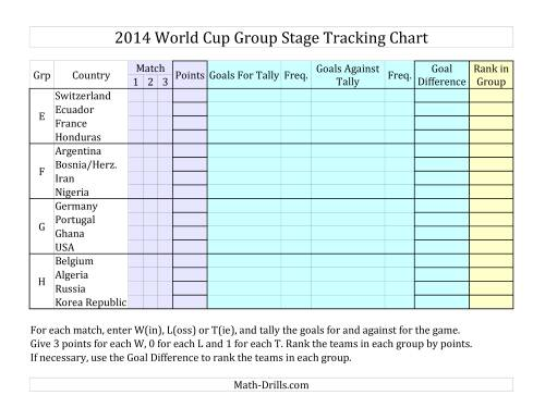 The World Cup Math -- Group Stage Tracking Chart 2014 Math Worksheet Page 2