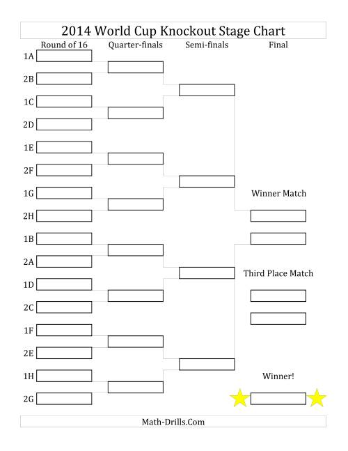 The World Cup Math -- Knockout Stage Tracking Charts 2014 Math Worksheet