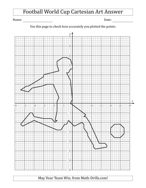 The Football World Cup Cartesian Art Player Kicking the Ball Math Worksheet