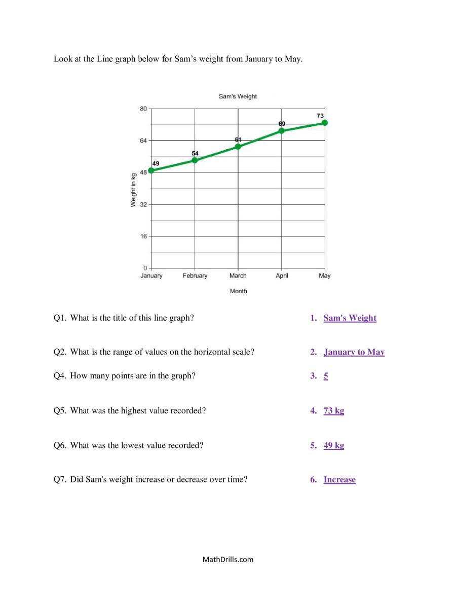 The Broken-Line Graphs Questions (A) Math Worksheet Page 2